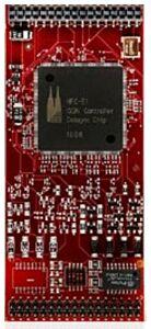 2 Port PRI T1/E1 Module with high precision clock and BNSBCPLUGPRI